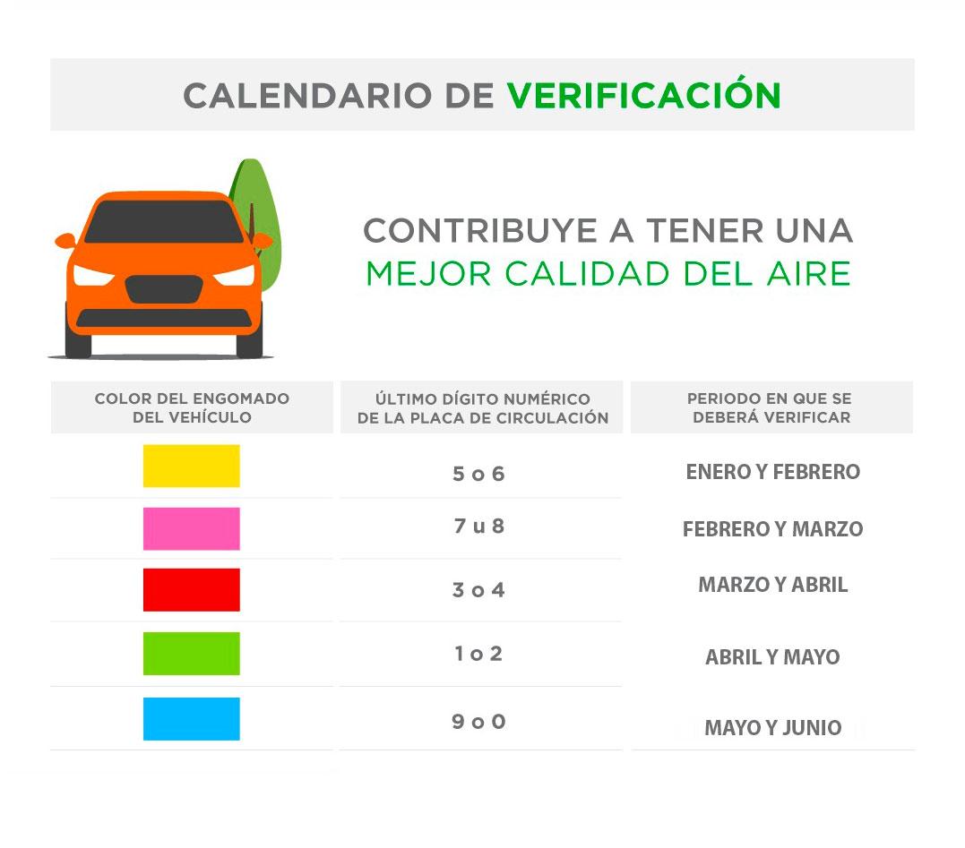 Calendario de verificación vehicular primer semestre CDMX