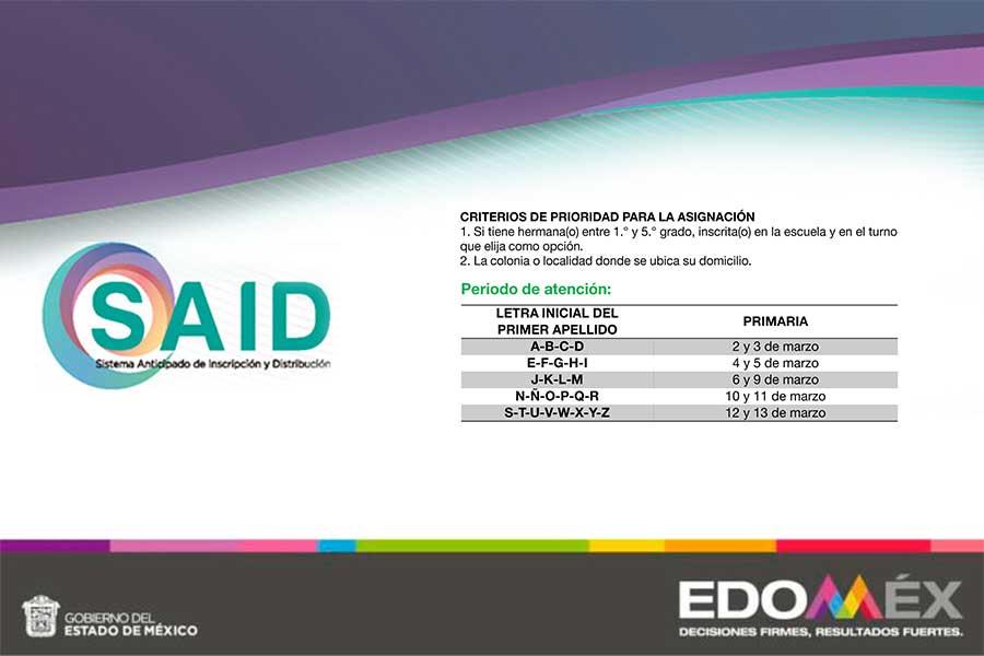 Fechas Preinscripciones primaria EdoMex 2020-2021 SAID