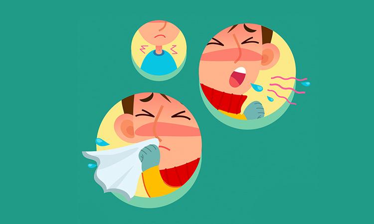 Sintomas del Coronavirus (COVID-19)
