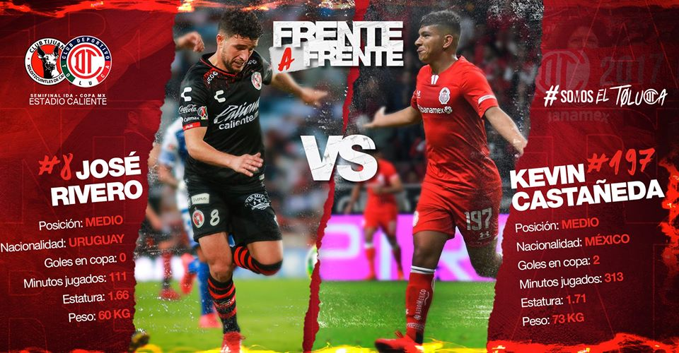 Posible alineación para la semifinal de Copa Mx; Tijuana VS Toluca