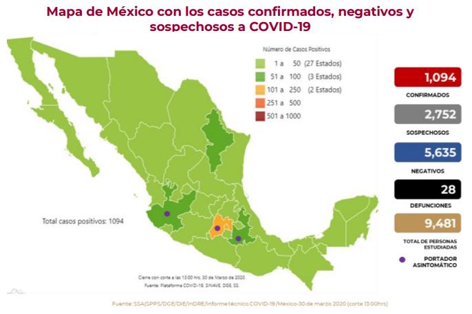 EdoMéx es el segundo estado con más casos positivos de Covid-19 en México