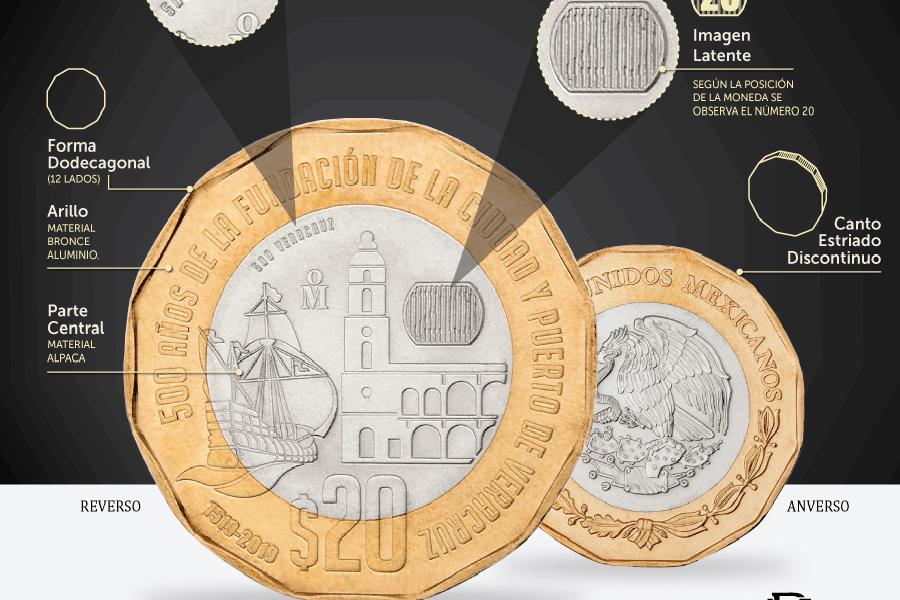 nueva moneda