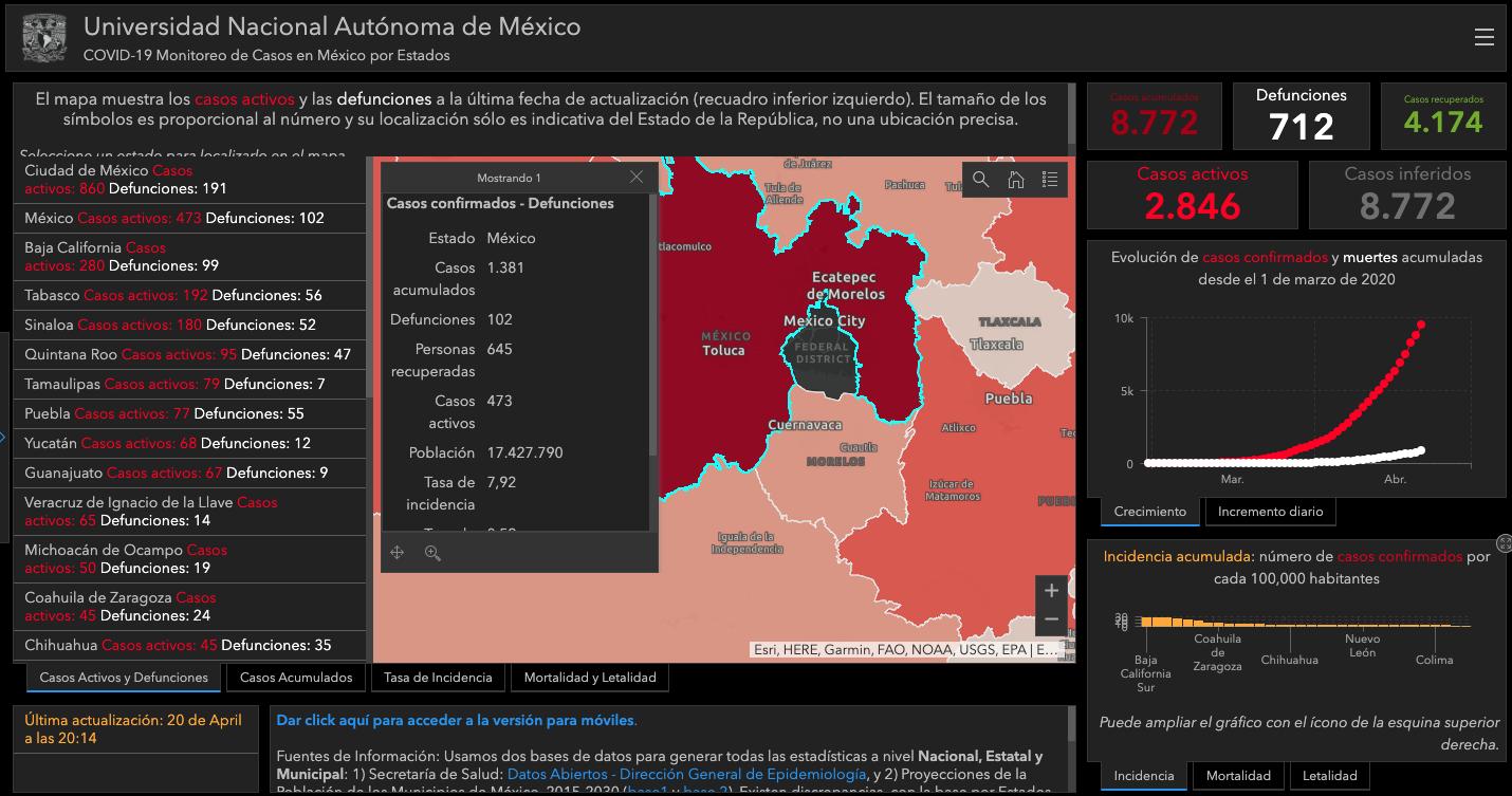 Mapa de casos confirmados en municipios del EdoMex