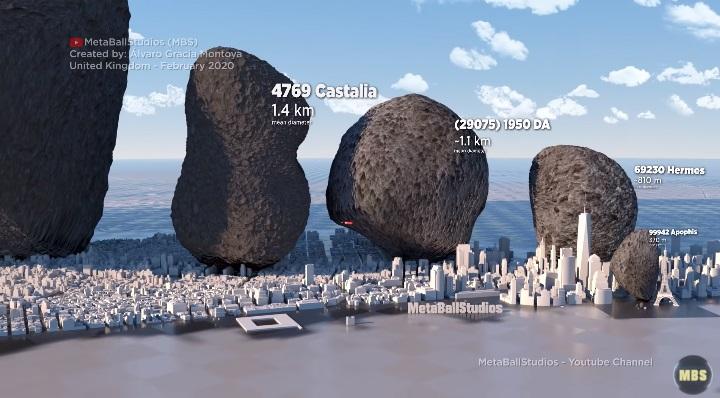 Video dimensiona el tamaño de asteroides del Sistema solar en comparación con New York