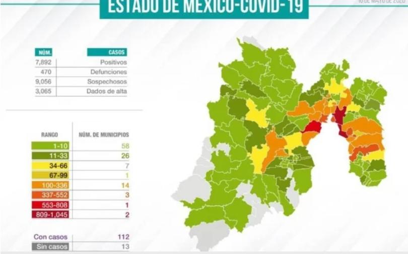 112 de 125 municipios del EdoMex reportan casos de Covid-19