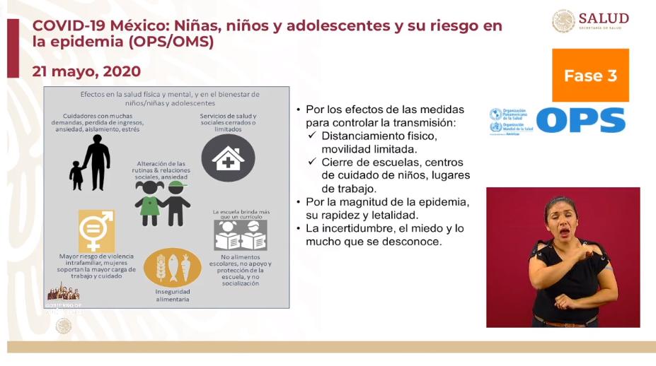 Resumen informe diario por coronavirus en México 21 mayo 2020 niñ
