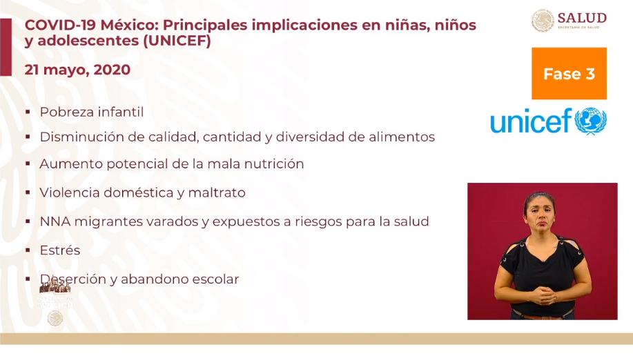 Resumen informe diario por coronavirus en México 21 mayo 2020 niñs