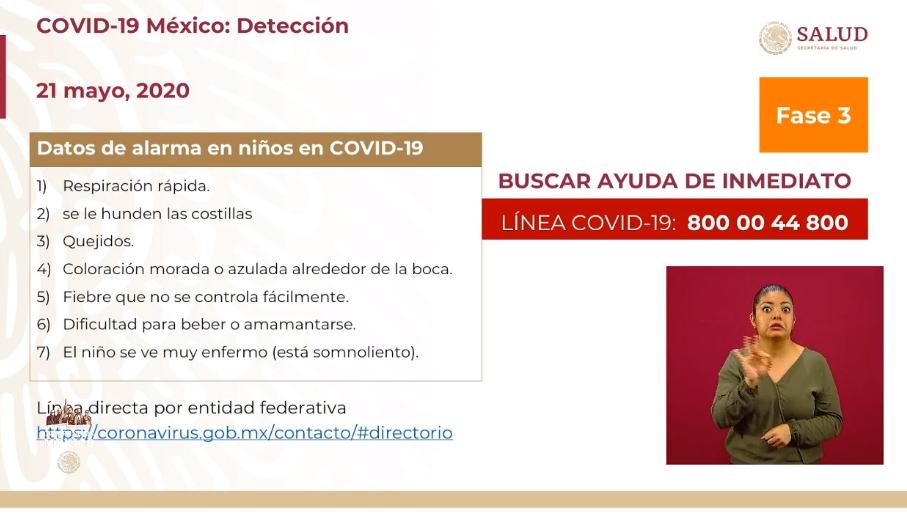 Resumen informe diario por coronavirus en México || 21 mayo 2020