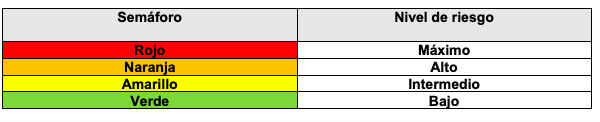 Estas son las fechas de regreso a clases escalonado en cada estado