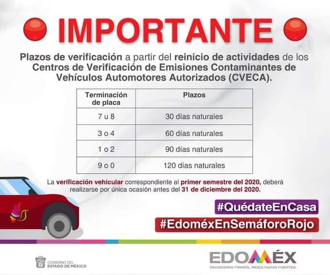 Estas son las prórrogas para verificación vehicular 2020 en EdoMéx