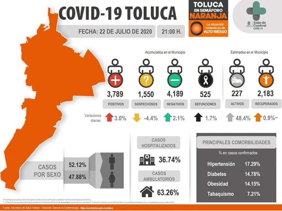 Vuelven operativos en contra del comercio informal en Toluca