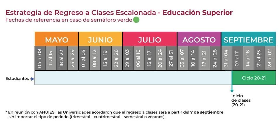 Calendario escolar 2019-2020-2021
