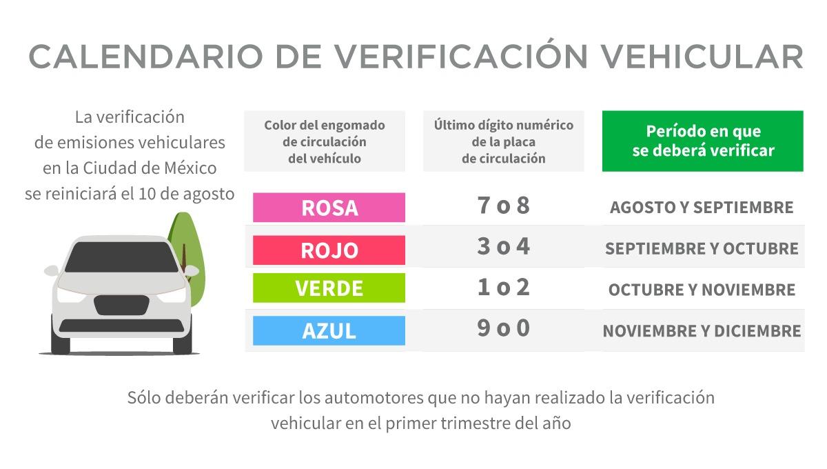 Calendario de Verificación Vehicular CDMX