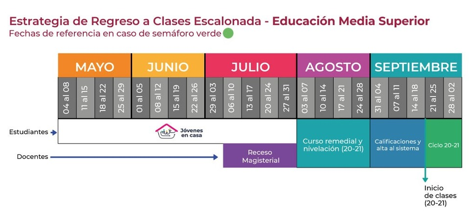 Calendario SEP Educación Media Superior para regreso a clases