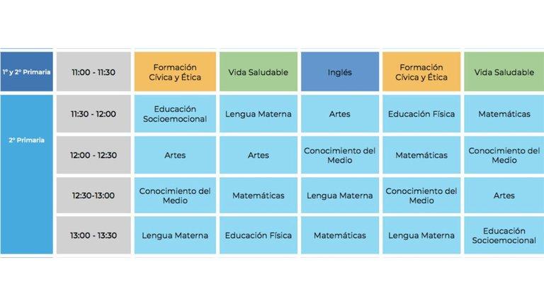 Estos son los horarios de asignaturas para niños de 2° y 3° de primaria2