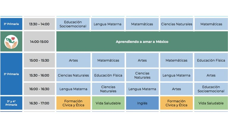 Estos son los horarios de asignaturas para niños de 2° y 3° de primaria