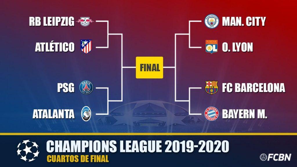 Cuartos de final Champions League