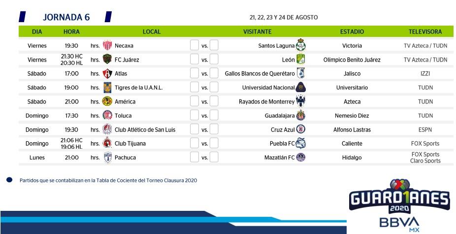 Resultados de la jornada 6 Liga MX