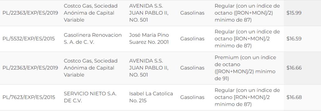 Baja precio de gasolina en Toluca y Metepec hoy lunes