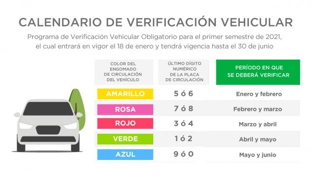 Verificación vehicular CDMX 2021|| Todos los detalles de este trámite