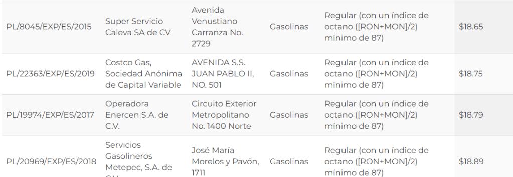 Te compartimos el precio de la gasolina de este jueves 25 de febrero en la ciudad de Toluca y Metepec