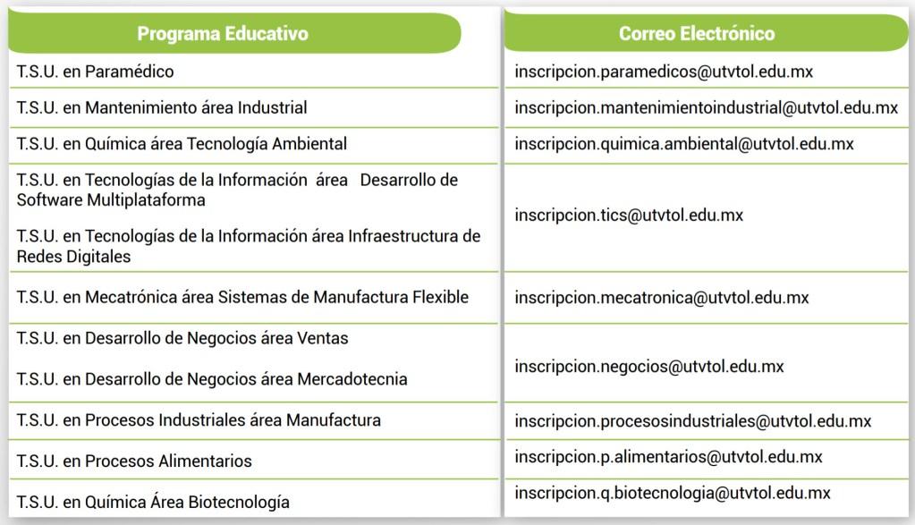 requisitos, documentación, fechas y convocatoria de ingreso a la Universidad Tecnológica del Valle de Toluca