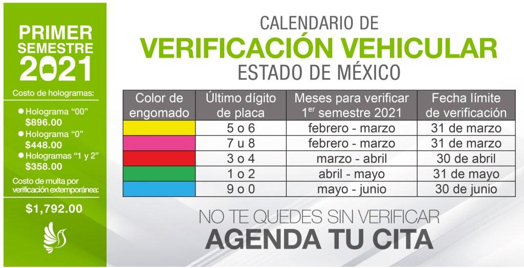 verificación estado de méxico, calendario 2021 de verificación, últimas fechas limites para el primer semestre de verificación