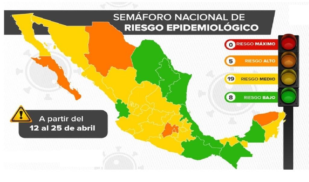 El semáforo epidemiológico en México dejo ver nuevamente que ninguno de los estados de la República Mexicana se encuentra en color rojo.