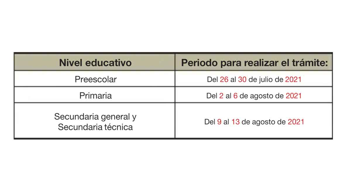 becas edomex para el ciclo escolar 2021-2022 primaria, preescolar y secundaria