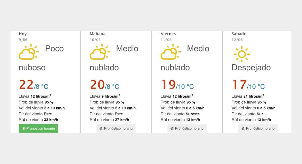 Clima toluca para el fin de smena del 09 al 12 de junio dle 2021