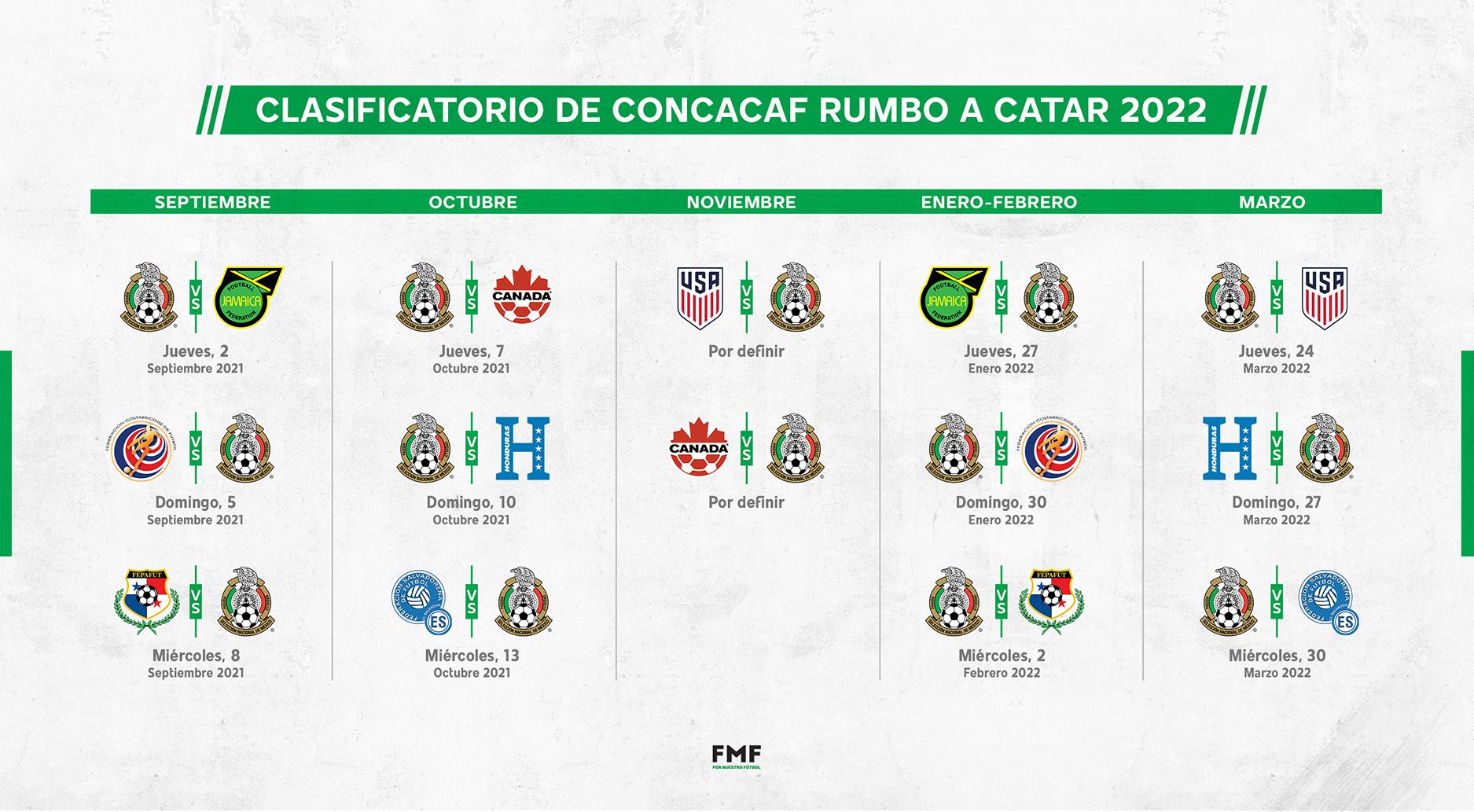 Calendario de los partidos de México rumbo a Catar 2022