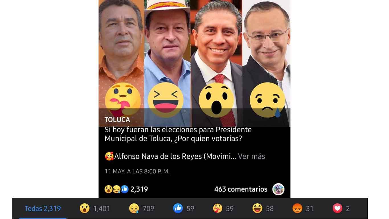 Resultados de la encuesta virtual Toluca la Bella muestran como ganador a Juan Rodolfo por alcaldía de Toluca