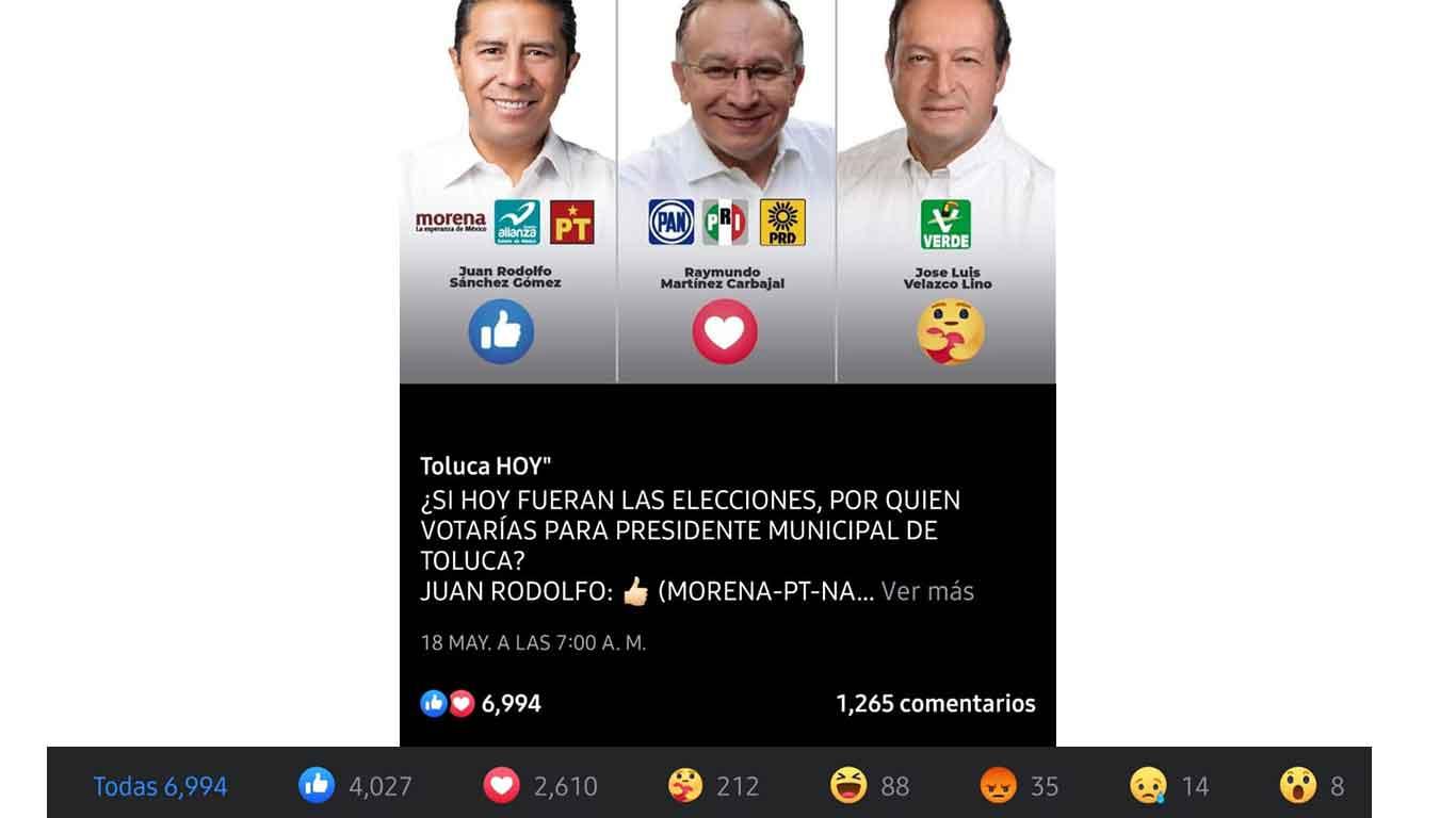 Encuesta virtual Toluca Hoy elecciones 2021 Edomex