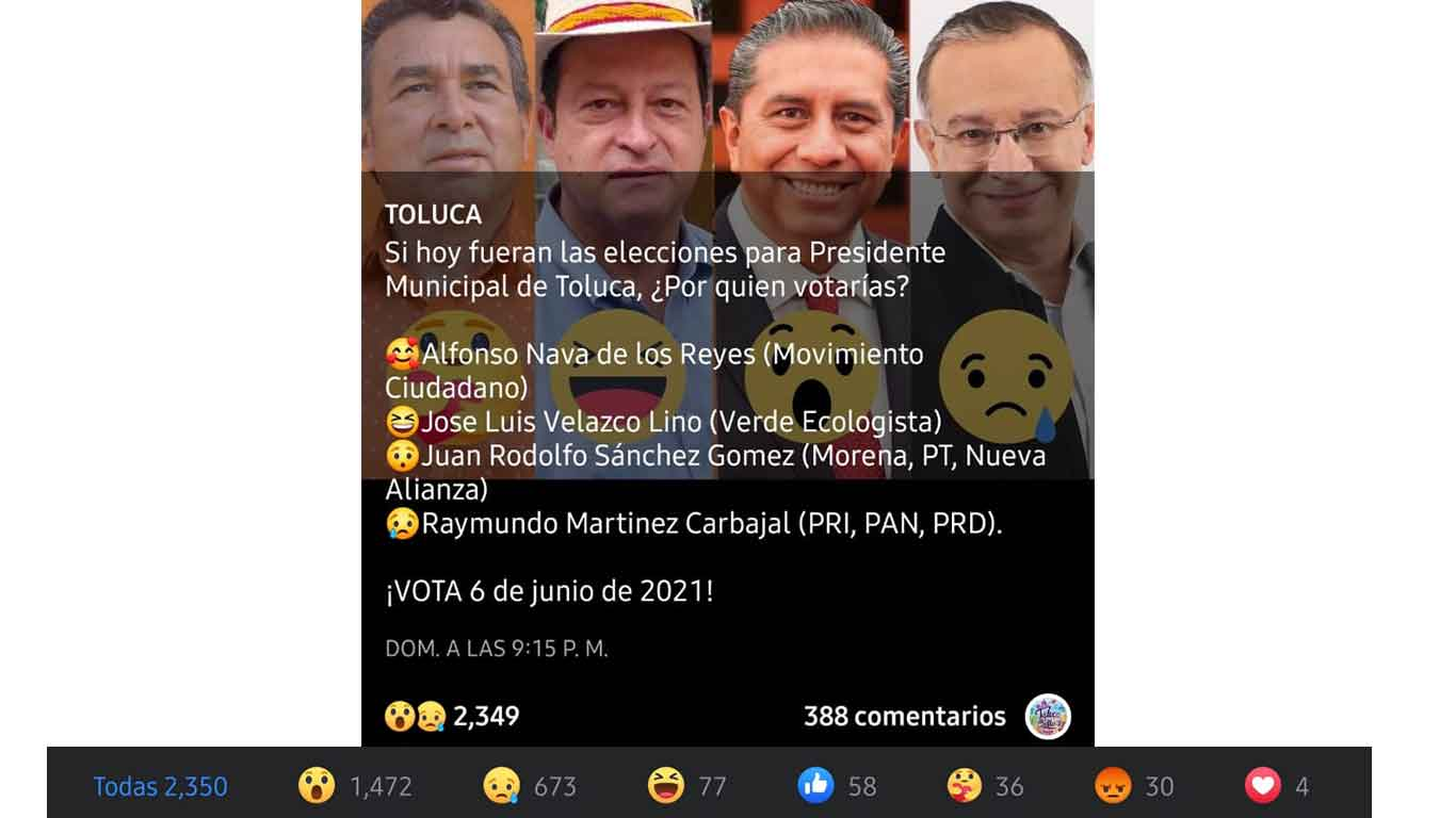 Resultados de encuesta virtual elecciones 2021 Toluca
