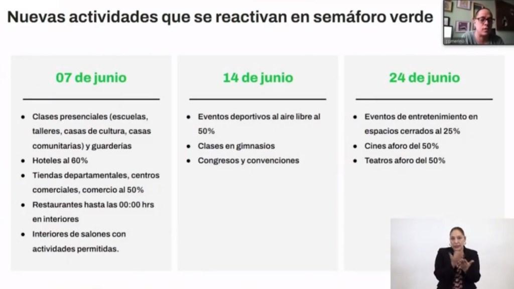 ACTIVIDADES ANUNCIADAS PARA SEMAFORO VERDE EN CDMX