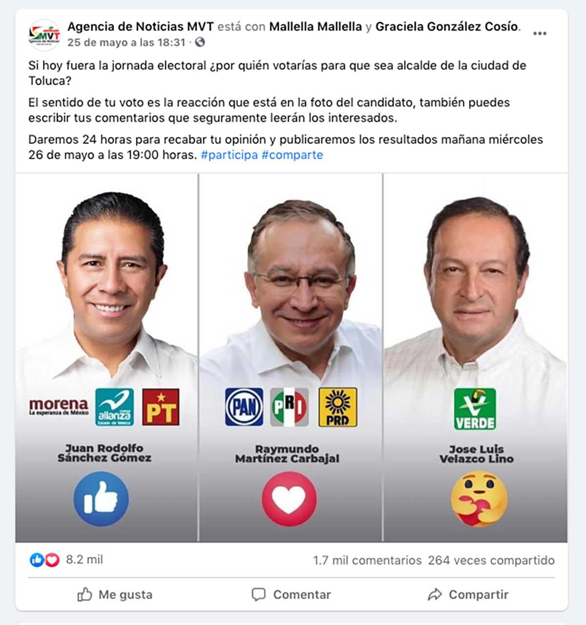 Encuesta virtual Agencia de Noticias MVT, Muestra a Juan Rodolfo como ganador