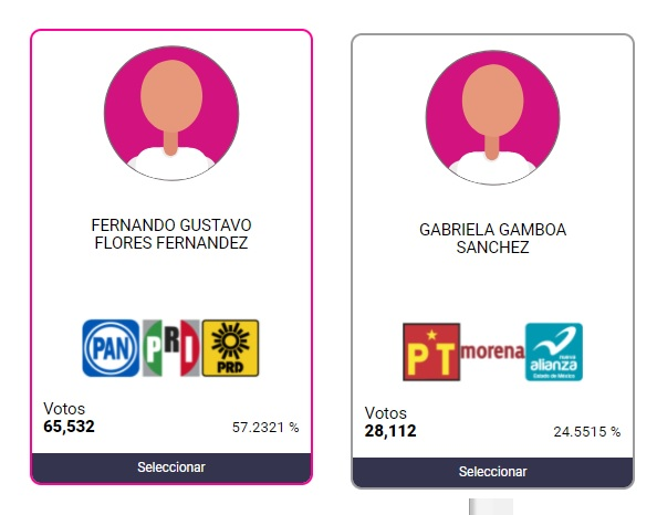 resultados preeep elecciones 2021 en Metepec