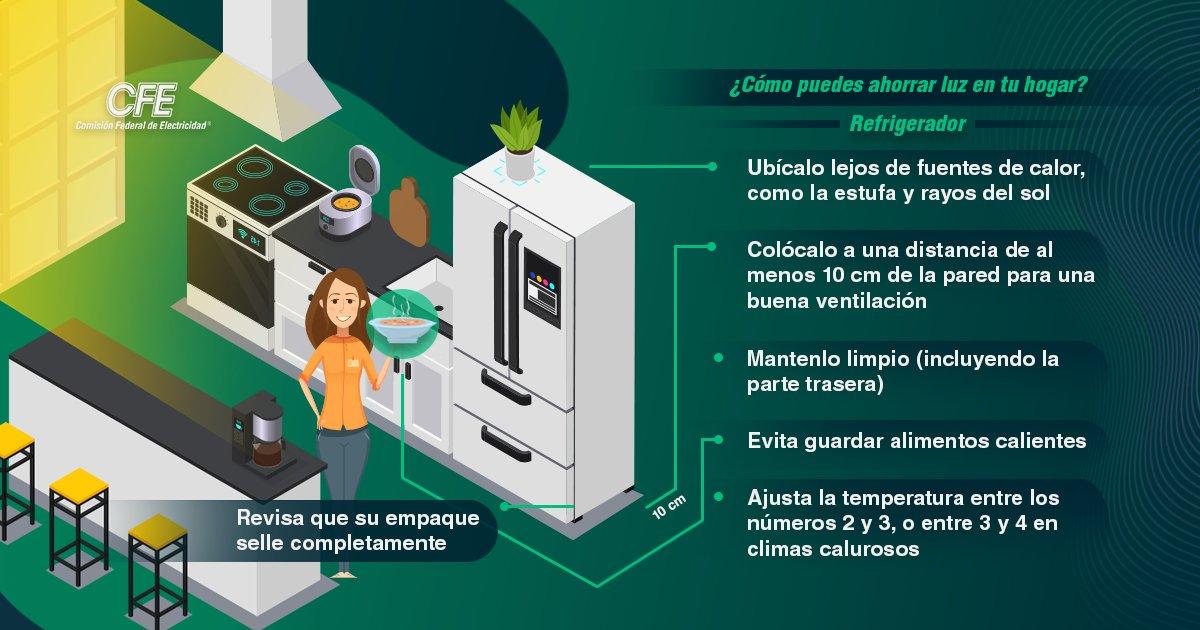 CFE 2021, ahorro de luz y evitar que el recibo de la luz llegue caro