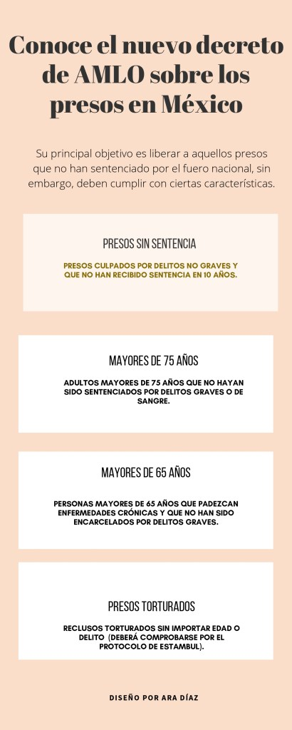 infografía sobre el nuevo decreto de AMLO sobre liberación de presos 2021