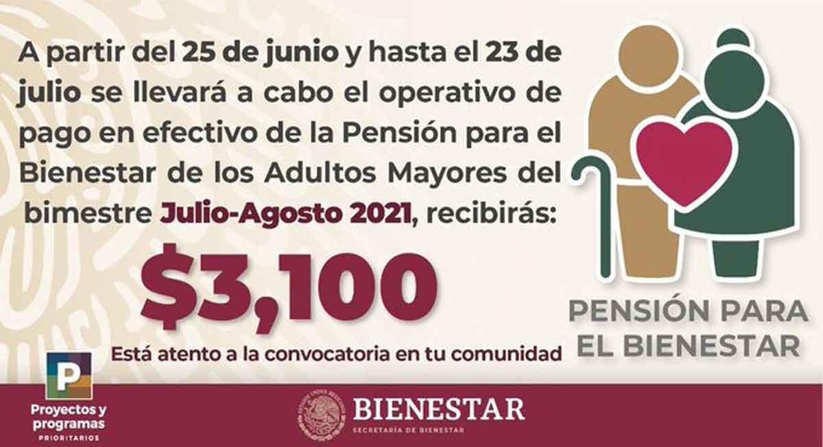 pensión del bienestar requisitos julio 2021