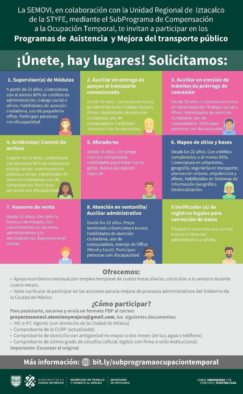 De acuerdo con la Secretaria del Trabajo y Fomento al Empleo las vacantes disponibles en la Secretaría de Movilidad (SEMOVI) de la CDMX son las siguientes