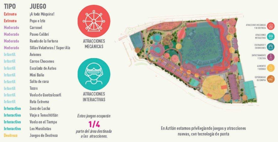 mapa del parque temáticvo Aztlán de Chapultepec CDMX
