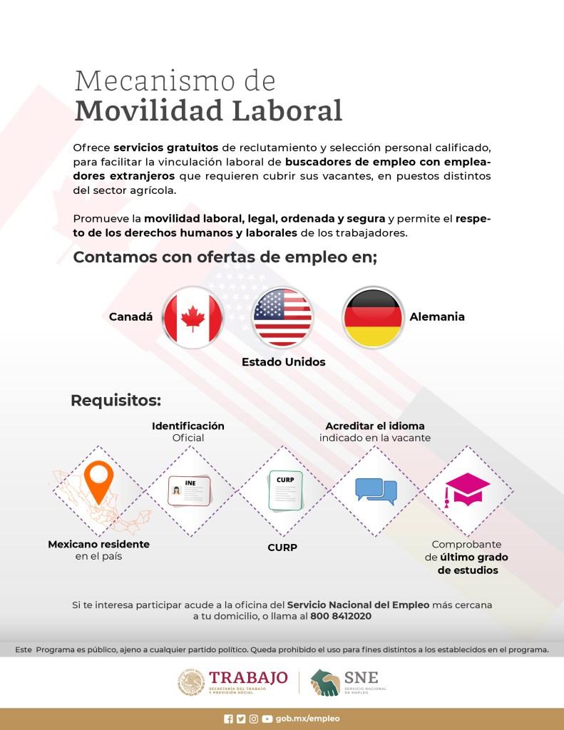 requisitos trabajar en Canadá para mexicanos