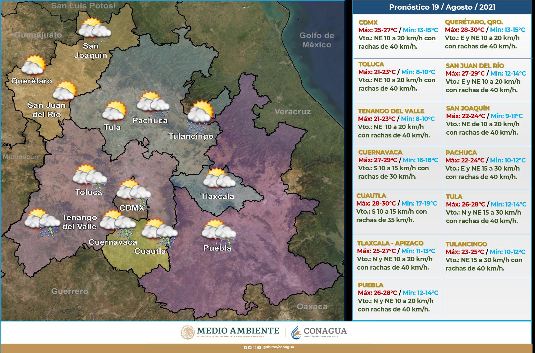 pronostico del clima tras huracan grace en el valle de mexico para el clima en toluca