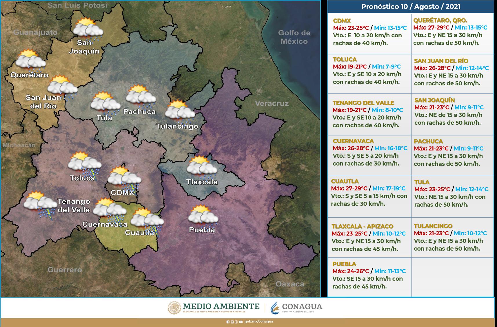 clima en toluca para el martes 10 de agosto