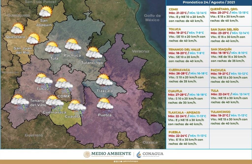 clima en toluca para el martes 24 de agosto del 2021