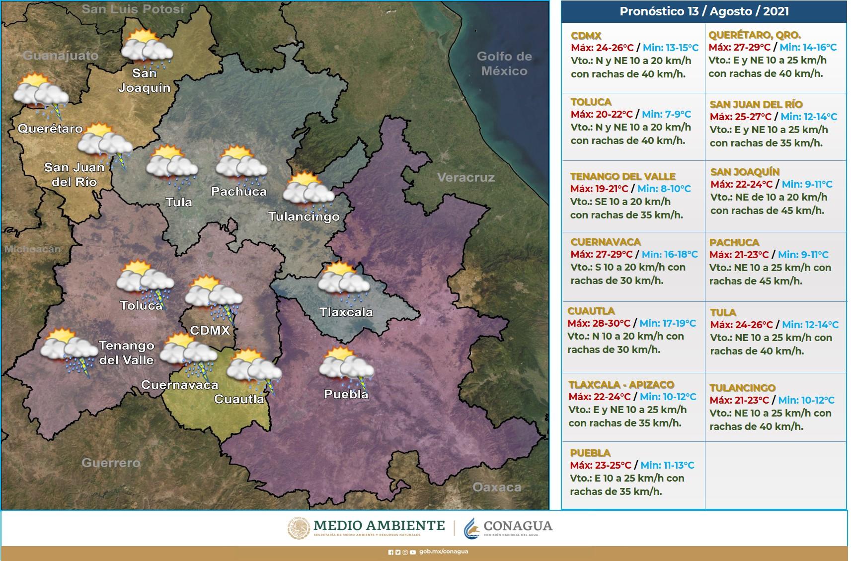clima en toluca para viernes 13 de agosto