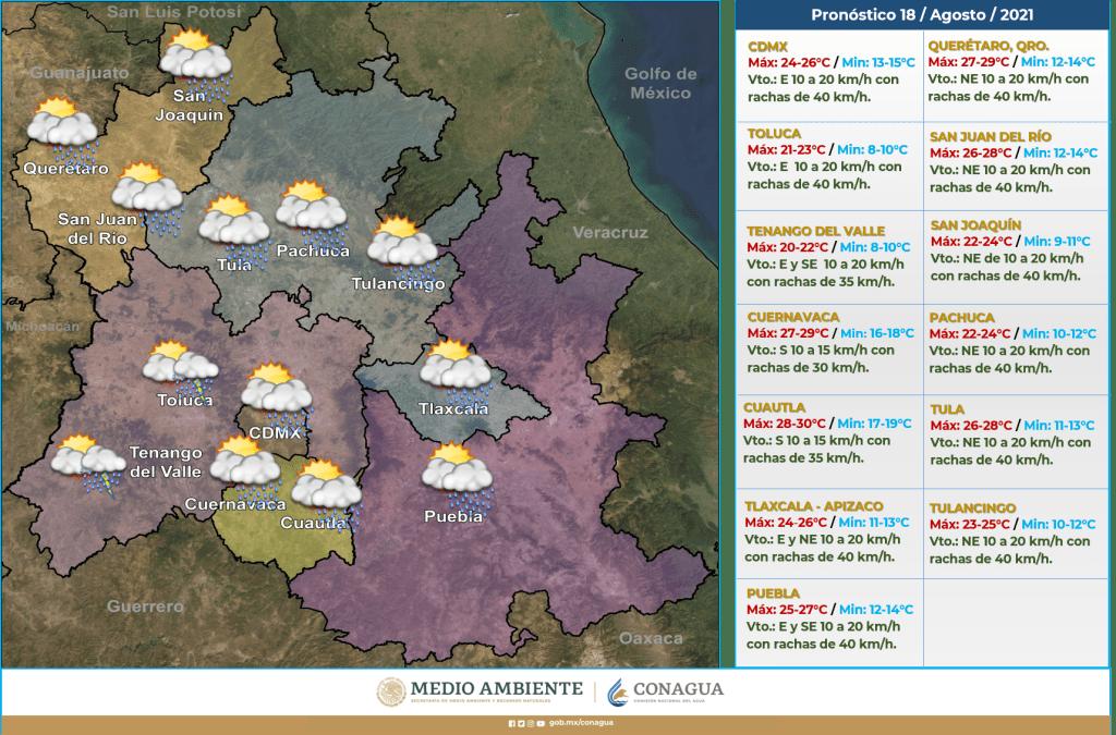clima en toluca para hoy miercoles 18 de agosto