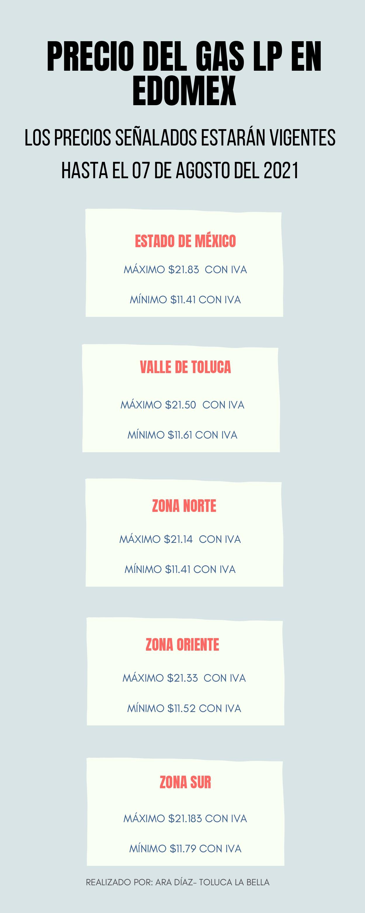 lista de precios del gas lp en edomex