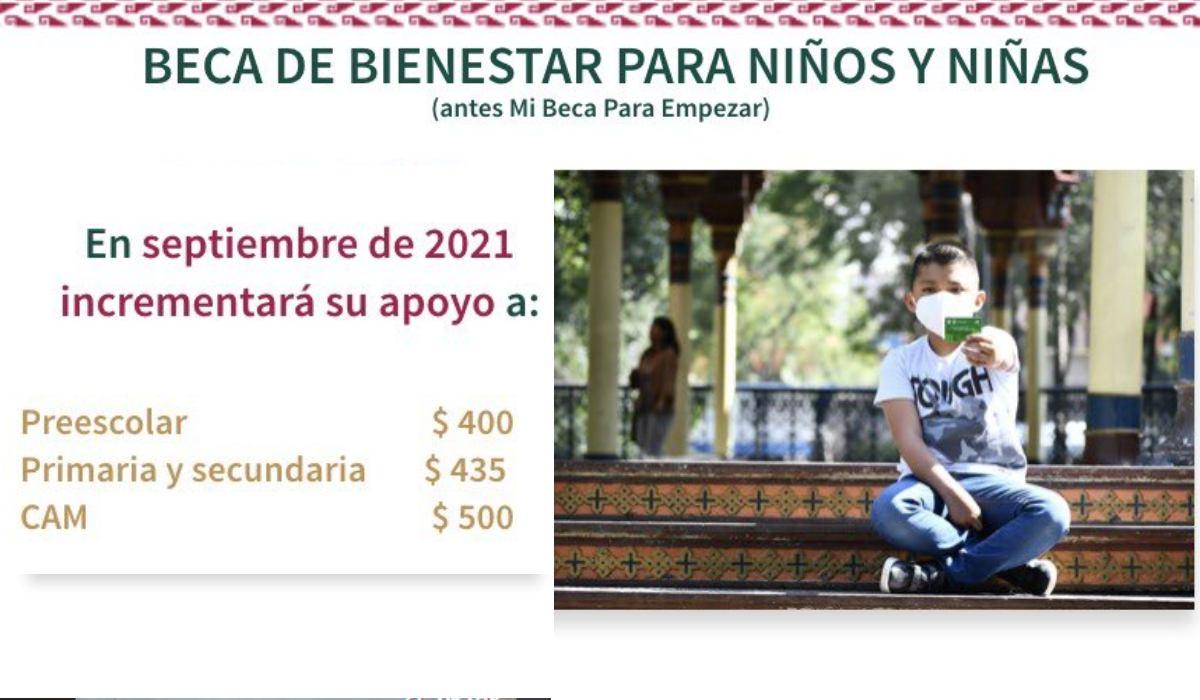 Fecha del próximo depósito de Mi Beca de Bienestar 2021 preescolar, primaria y secundaria